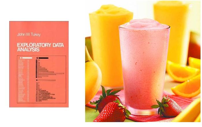 Exploratory Data Analysis - Smoothing